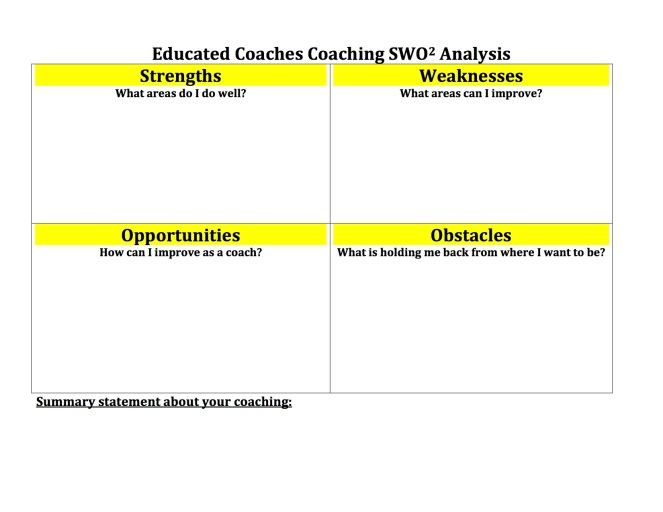 Educated Coaches Coaching SWO2 Analysis